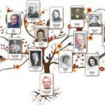 Genealogie